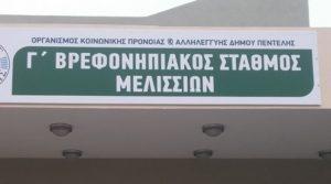 Βρεφονηπιακοί Σταθμοί) Δήμου Πεντέλης