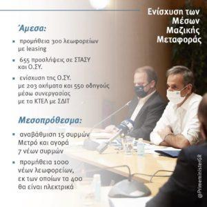 Ελλάδα : Αλλάζει η εικόνα των λεωφορείων (ΟΣΥ) στην Αττική