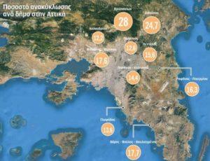 Ελλάδα: ΕΔΣΝΑ - Η κατάταξη και τα ποσοστά ανακύκλωσης των Δήμων