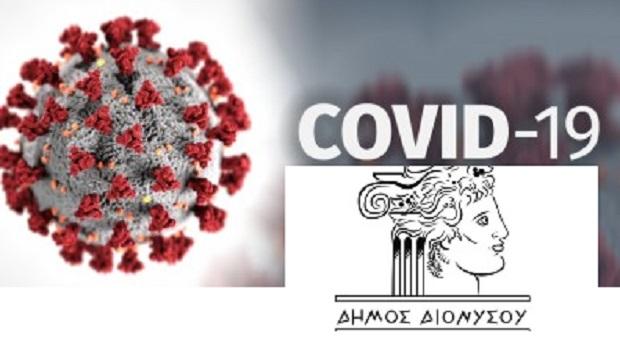 Διόνυσος :Τα 6 μέτρα στην Αττική έως τις 30/9, λόγω του Covid-19