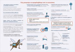 Την ετήσια καμπάνια ενημέρωσης των πολιτών για την καταπολέμηση των κουνουπιών ξεκινά ο Δήμος Ηρακλείου Αττικής.